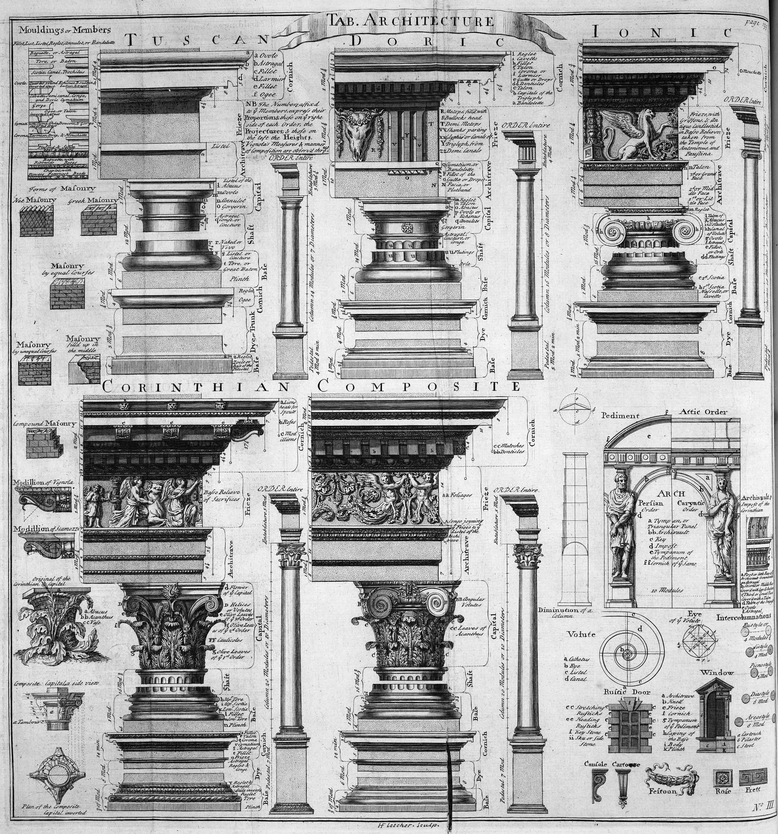 Detailed Illustrated Architectural Element Glossary