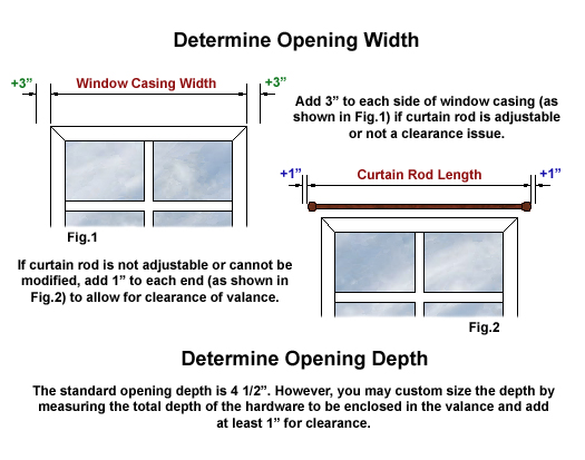 How to measure for a cornice